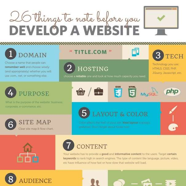 26 Things to Note Before You Develop a Website - Infographic1