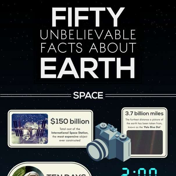 50 Unbelievable Facts About Earth - Infographic1