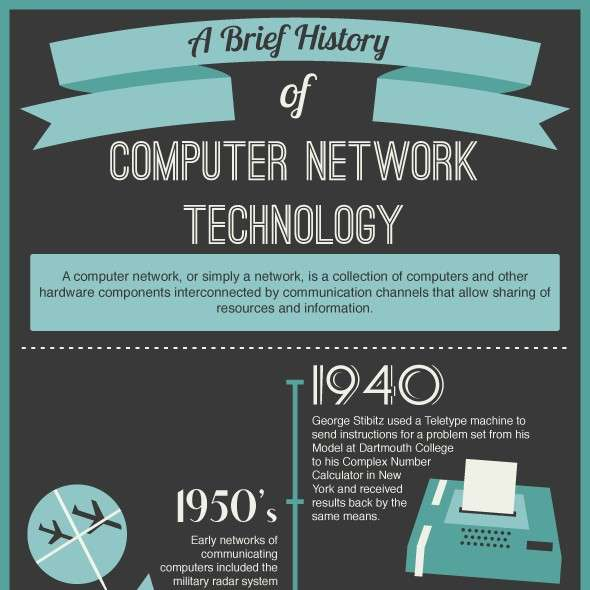 A Brief History of Computer Network Technology - Infographic1