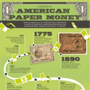 A History of American Paper Money Infographic1 300x300