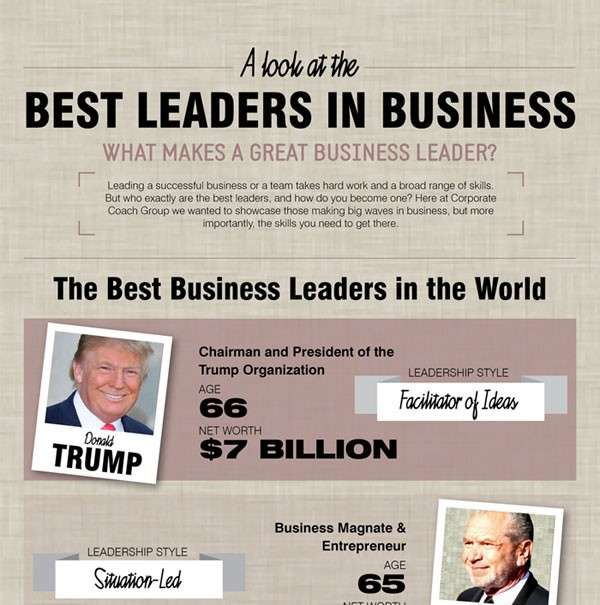 Best Leaders In Business - Infographic1
