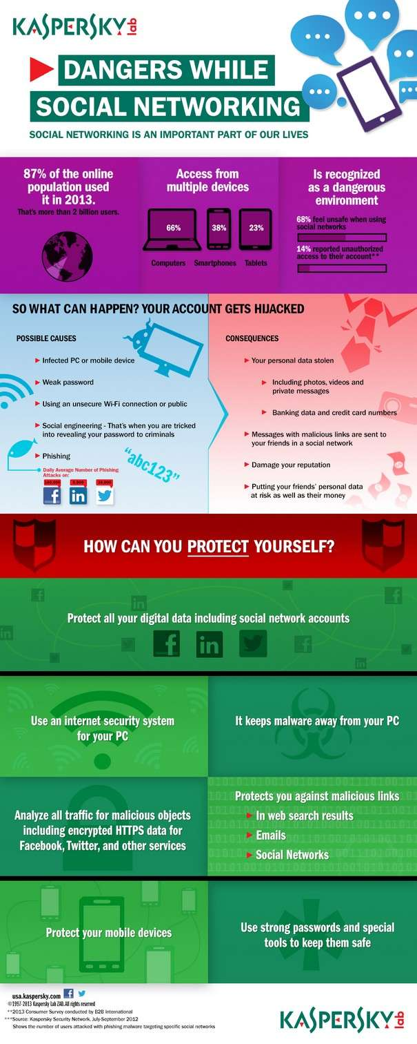 Dangers while social networking Infographic1