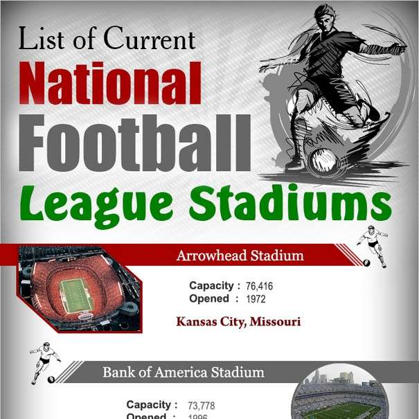 List of Current National Football League Stadiums - Infographic1