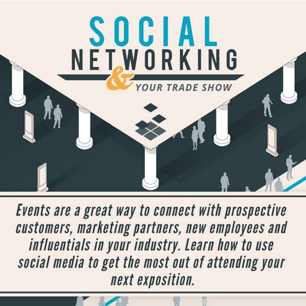 Social Networking - Your Tradeshow - Infographic1
