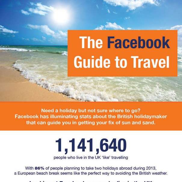 The Facebook Guide to Travel - Infographic1