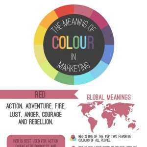 The Meaning of Colour in Marketing Infographic1 300x300