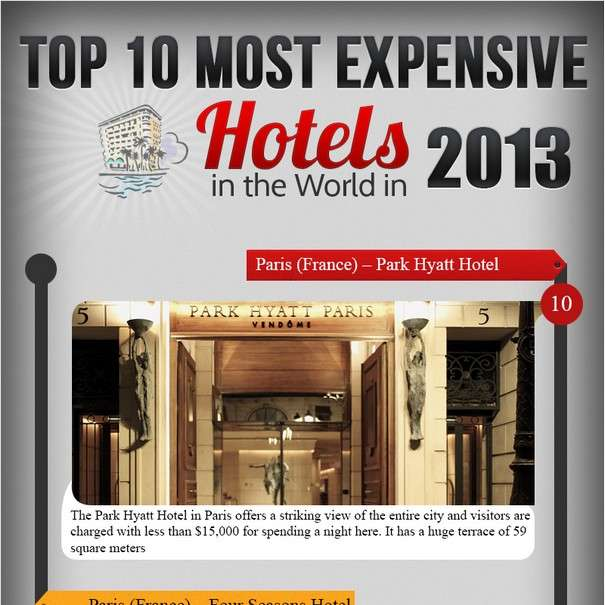 Top 10 Most Expensive Hotels in the World in 2013 - Infographic1