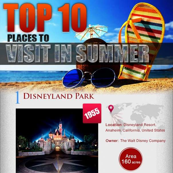 Top 10 Places to Visit in Summer - Infographic1