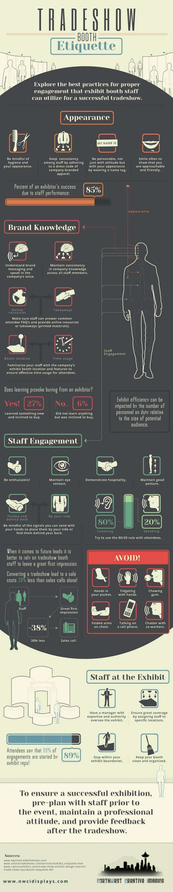 Trade Show Booth Etiquette Infographic