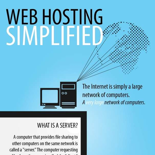 Webhosting Simplified - Infographic1