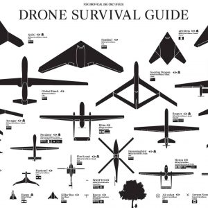 Explore the Various Types of Drones 300x300