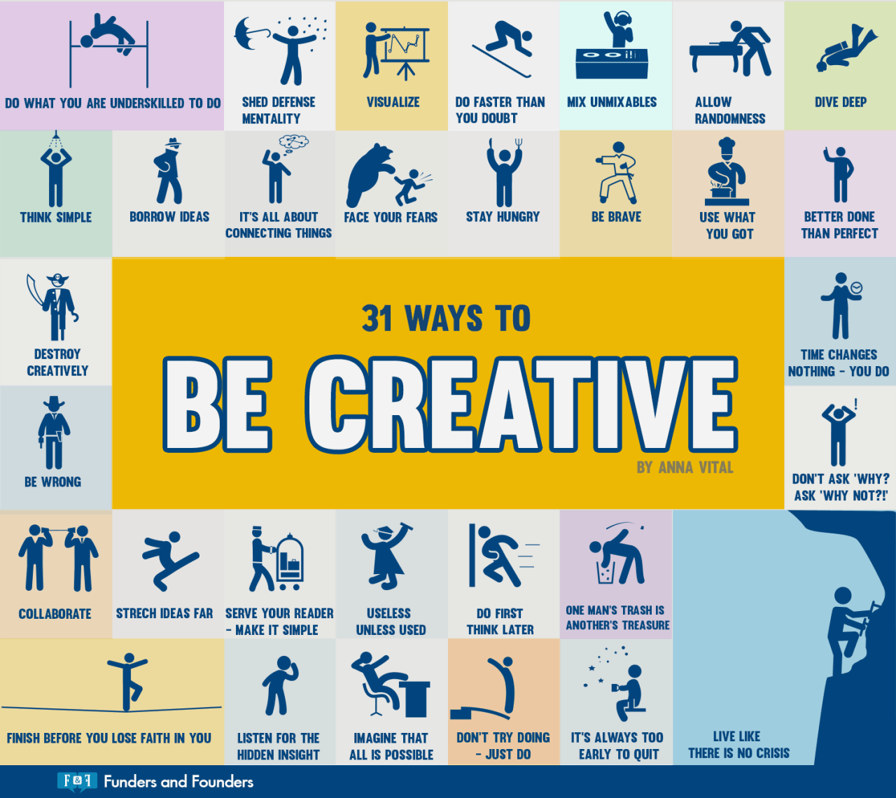 How To Be Creative 31 Ways Infographic