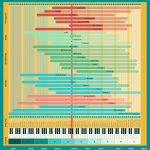 Instrument Frequency Chart 150x150 1