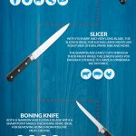 Know Your Knives A Guide to Kitchen Knives 150x150 2