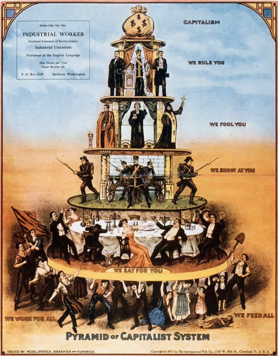 Pyramid of Capitalist System American Infograpfhic from 1911