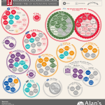 The 15 Corporations That Create Most Cars A Family Tree of Automotive Makers 150x150 1