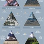 The Highest and Lowest Elevation of Every U.S. State 150x150 1