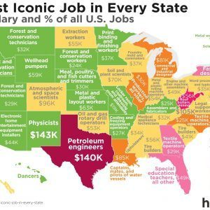 The Most Iconic Job in Every State 300x300 1 300x300