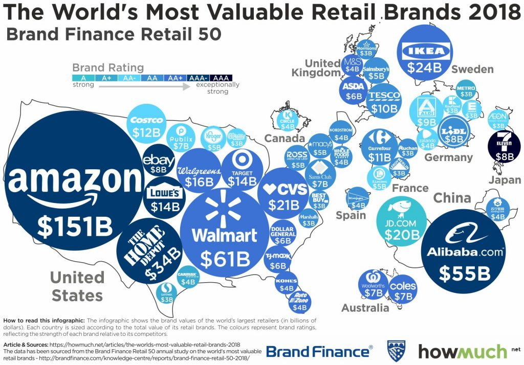 The Worlds Most Valuable Retail Brands 2018 1024x714