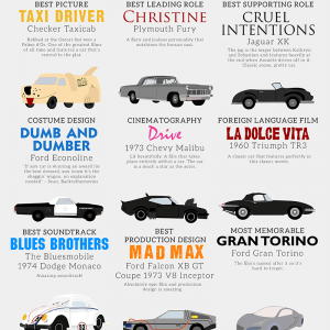 The cars that made an impact at the Oscars 300x300 1 300x300