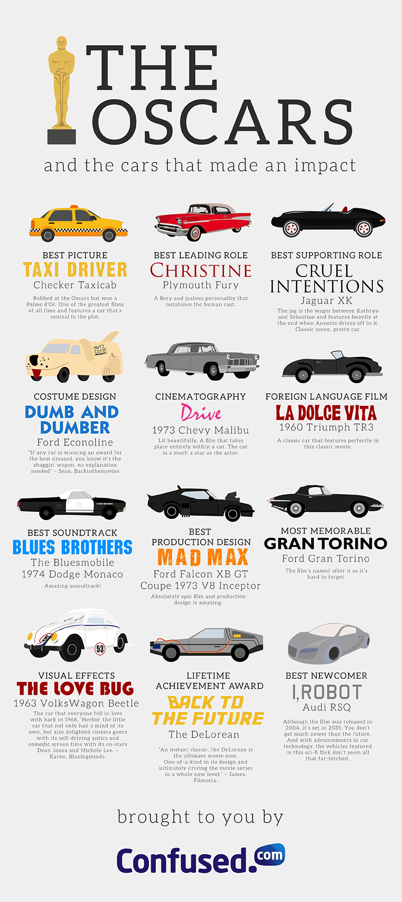 The cars that made an impact at the Oscars