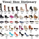 Visual Shoe Dictionary 150x150 1