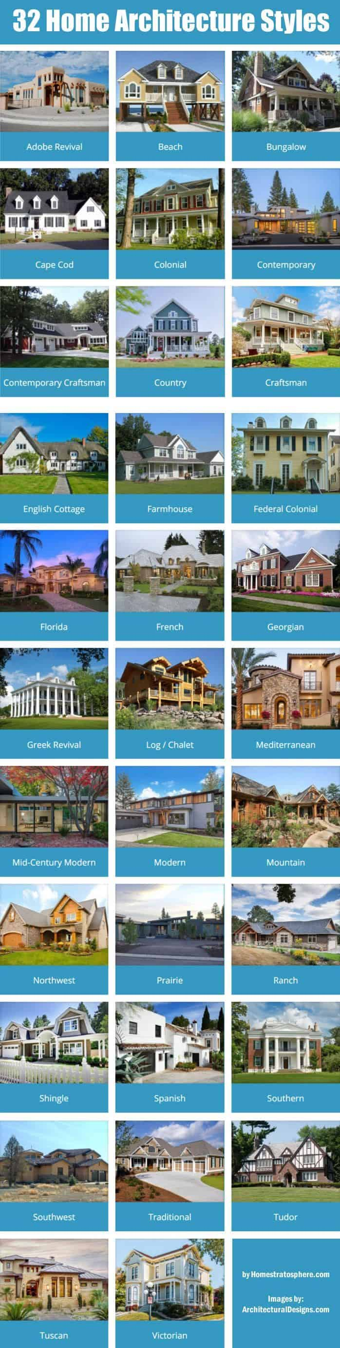 32 Home Architecture Styles