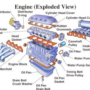 Car Motor Parts Diagram 300x300