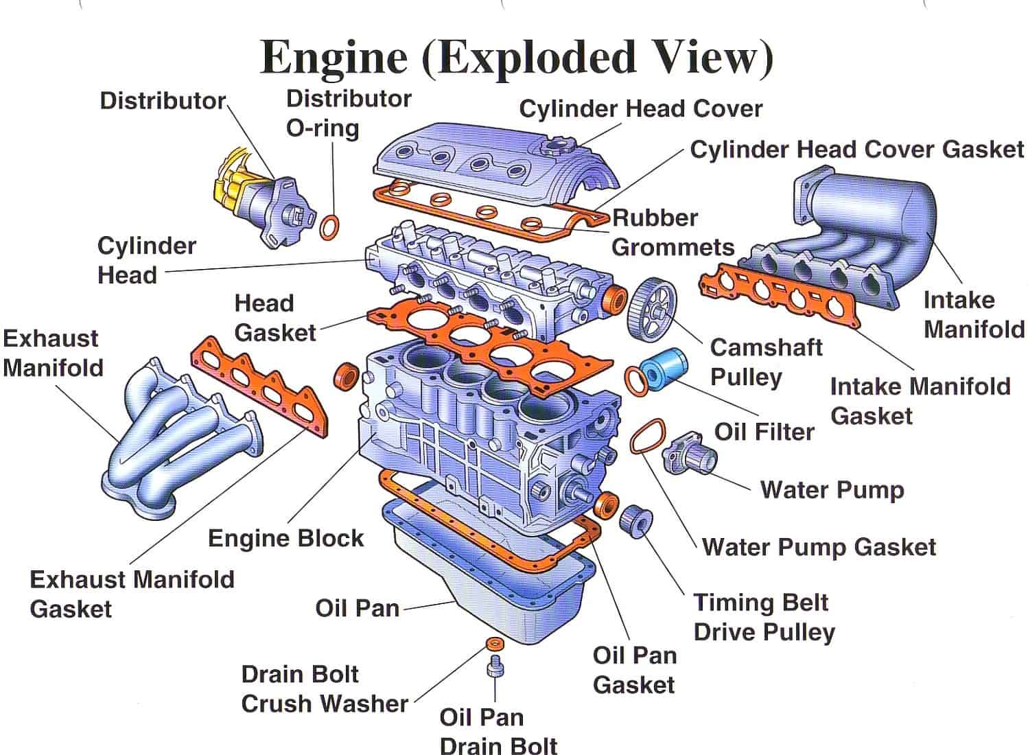 Car Motor Parts Diagram