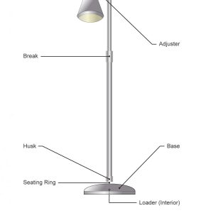 Diagram of Parts of A Lamp 300x300