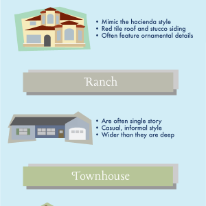 Home Styles - Infographic