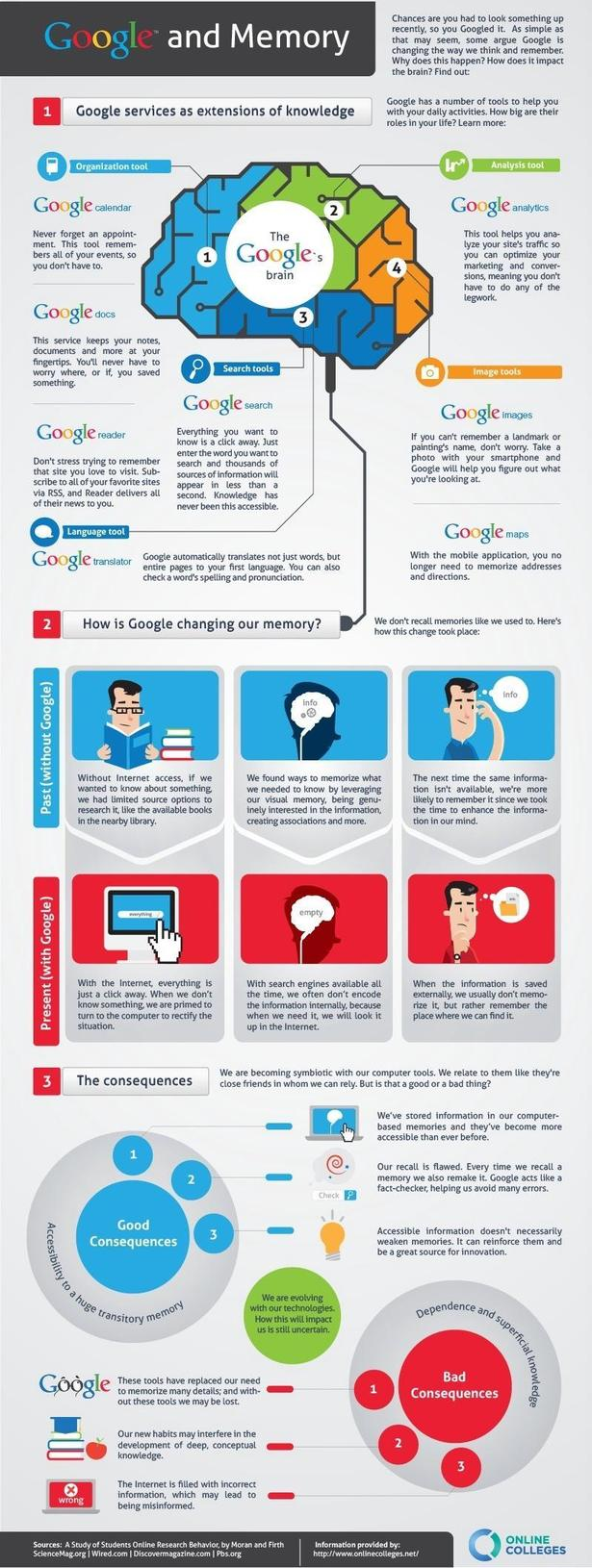 Google and Your Memory Infographic